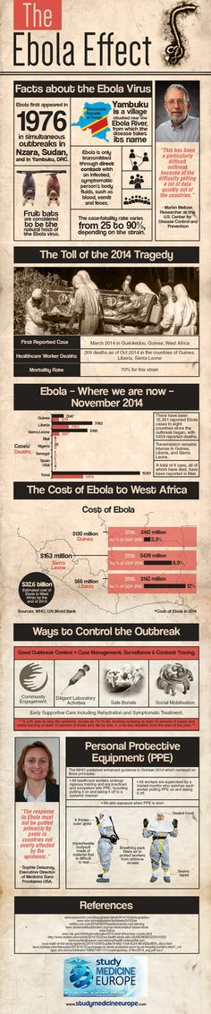 The Ebola Virus Infographic