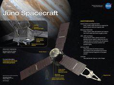 NASA's Next Great Spacecraft Will Arrive at Jupiter in a Week