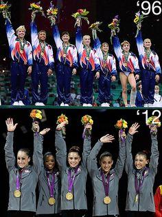 Go USA Womens Gymnastics
