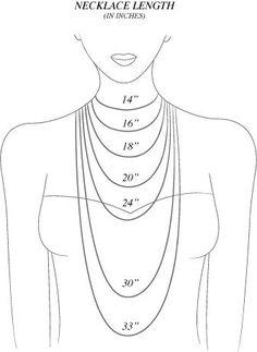 Diagram shows different necklace lengths