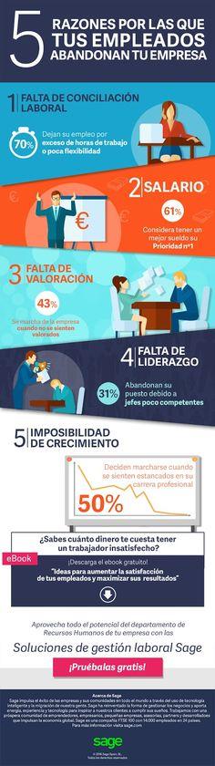 5 Razones por las que tus empleados abandonan tu empresa