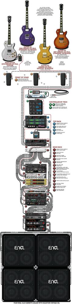 A detailed gear diagram of Vivian Campbell's Def Leppard stage setup that traces the signal flow of the equipment in his 2011 guitar rig.
