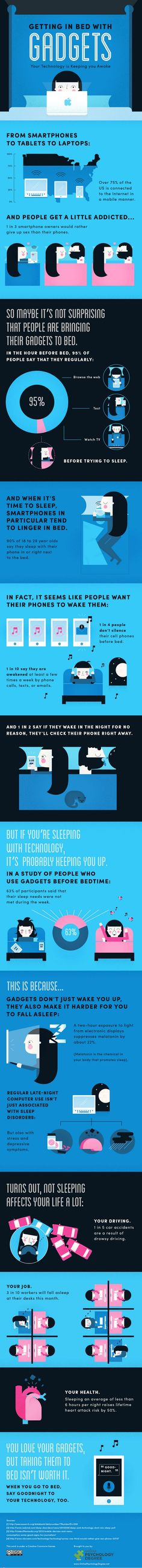 Your technology addiction might be keeping you awake! Turn the phones off before going to sleep.