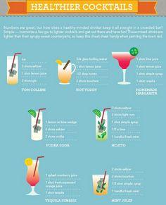 Healthy #Summer Cocktails