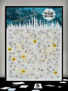 Pop Chart Lab — The Myriad Monikers of Gotham's Villains