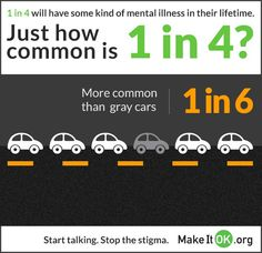 We can work together to break the stigma by doing one simple, yet often difficult thing… talking. The more we talk, the more we realize these illnesses are not unique and they are treatable. Mental Illness Stigma, Types Of Mental Illness, Mental Illness Awareness, Mental Health Stigma, Mental Health Awareness Month, Mental Health Problems, Mental Health Advocacy, Obsessive Compulsive Disorder Ocd, Stop The Stigma