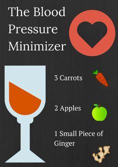 The Blood Pressure Minimizer