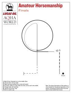Amateur horsemanship finals pattern for the 2015 Lucas Oil AQHA World Championship Show
