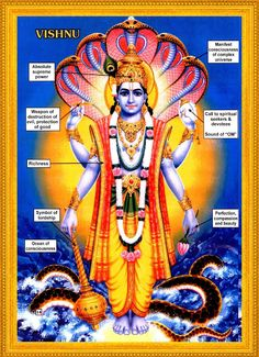 HINDUISM THOUGHTS: Meaning of VISHNU Ji