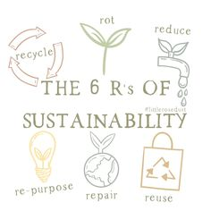 The 6 R's of Sustsinability - A little Rose Dust - Sustainability isn't a straight forward line. It takes a series of conscious decisions in order t - Limpieza Natural, Save Our Earth, Reduce Reuse Recycle, Little Rose, Eco Friendly House, Green Life, Sustainable Living, Sustainable Design, Lush