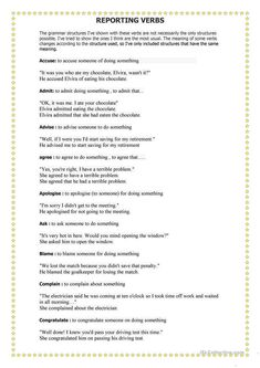 Examples of all reporting verbs- really helped my class while doing reporting speech. Indirect Speech, Reported Speech, English Grammar, Something To Do, Meant To Be, Writing, Esl, English, A Letter