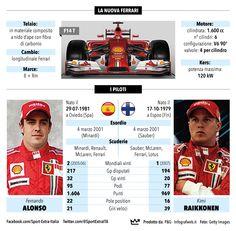 2014 Ferrari Formula Pilots: Fernado Alonso & Kimi Räikkönen