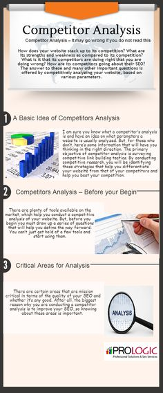 Competitive Strategies  Competitor Analysis
