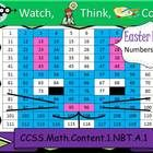 Amazing PowerPoint math games that get your class focused and engaged buying you time to get other work done!!!