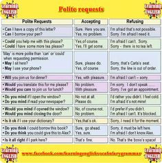 polite requests and how to accept ot refuse them in English - learning basic English