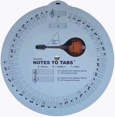 Notes to Tabs
