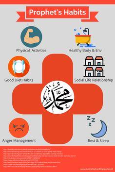 [Infografis] – Pola Hidup Sehat Rasulullah