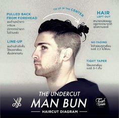 Undercut Man Bun