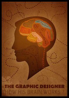 The graphic designer's brain