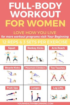 The Best Full Body No Equipment Workouts for Women