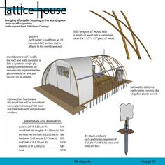 Lattice house, affordable housing for the world's poor