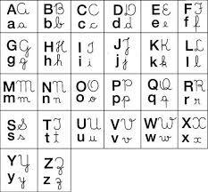 Alfabeto Maiusculo E Minusculo Cursivo Pesquisa Google Letra