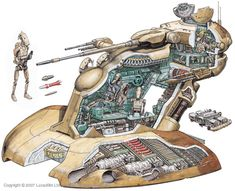 Star Wars AAT Cutaway