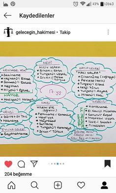 Divan Edebiyatı Earth Day Activities, Hands On Activities, Reading Notebooks, Multiplication Strategies, Learn Brazilian Portuguese, Diy Classroom Decorations, New Classroom, Nature Study, Field Guide