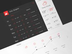 Regarding the PRO App Release. Credits - Weather and Wireframe Icons  Facebook  |  Twitter | Behance