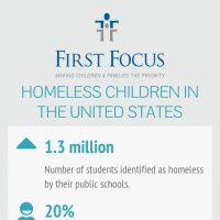 Infographic: Homeless Children in the United States Homeless Families, Public School, Infographics, United States, Student, Chart, Children, Young Children