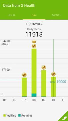 11913 step pedometer.