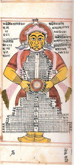 Cosmic man - Jain cosmology - Wikipedia, the free encyclopedia