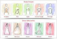 wedding dress shape for body type | The Perfect Wedding Dress for your Body Type