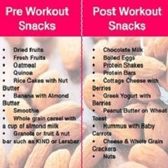 Best and Energetic Pre and Post #Workout #Snacks For #Bodybuilders and Athletes.