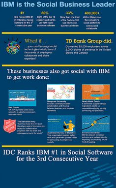 Educational infographic & Data Medical Billing and Coding Training Medical Coder, Medical Billing And Coding, Medical Careers, Medical Terminology, Stem Careers, Inbound Marketing, Media Marketing, Club Mexico, Coding Training