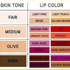 "Arbonne Gifts on Twitter: ""#lipstick #colour guide #arbonne - to ..."