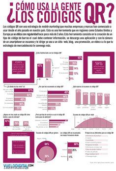 ¿Cómo usa la gente los códigos QR? #infografia #infographic #marketing