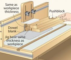 Dowel making router jig.