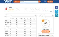 Tinder App Store Ranking, Reviews, Keyword Ranking