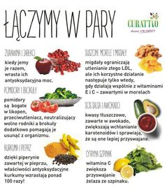 te produkty łączymy 🙂 Healthy Juices, Healthy Tips, Healthy Eating, Healthy Recipes, Mindful Eating, Food Facts, Nutrition Tips, Health Diet, Superfood