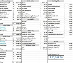 The wedding planner attendants worksheet has room for names and what a 25000 wedding budget looks like average wedding budgetcost junglespirit Choice Image