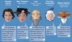 Who is your favorite fictional teacher or mentor? Are you in awe of Albus Dumbledore's resounding wisdom, or are you more captivated by Mary Poppin's gleeful whimsy about life? How about Ms. Fizzle's silly but fun advice on making a productive mess? No matter how old you are or what you do for a living, everyone can benefit from an offbeat dollop of wisdom from beloved mentors, teachers, and guides from a variety of fiction sources like television, film, video games, and books! Ju...