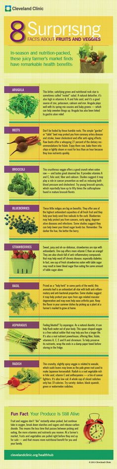 8 Surprising Facts About Fruits And Veggies Infographic