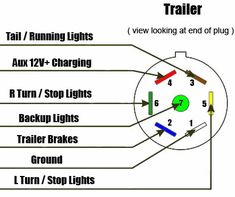 7 way semi trailer plug wiring diagram 7 way semi trailer plug rh pinterest com