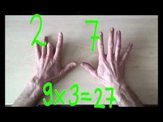 Násobenie na prstoch - Ako jednoducho násobiť na prstoch - VIDEO Ako sa to robí.sk