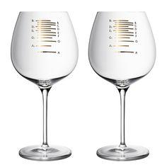 Tischkonzerte: Weinglas mit Stimmskala - Engadget German