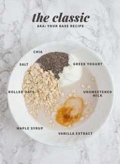 Classic Overnight Oats Recipe