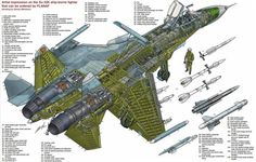 The is a single-seat multirole carrier-based conventional take-off and landing (CTOL) fighter aircraft. It is manufactured by Sukhoi in Komsomolsk-on-Amur, Russia. The aircraft has been princ… Military Jets, Military Aircraft, Modern Fighter Jets, Russian Fighter, Airplane Drawing, Russian Air Force, Air Fighter, Airplane Design, Sukhoi