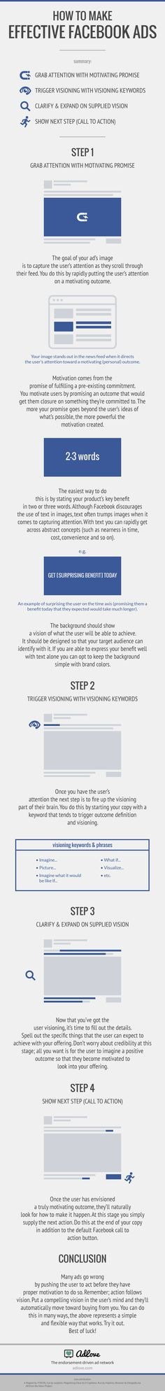 How to Make Effective Facebook Ads #Infographic #Ad #Facebook