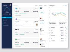 Afbeeldingsresultaat voor Revenue table UI